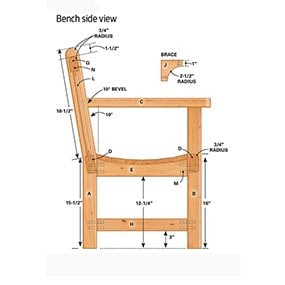 Figure B: Bench side view