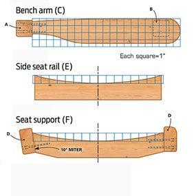 Figure C, D, E: Bench arm (C), Side seat rail (E), Seat support (F)