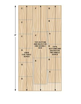 A typical yield from one sheet of plywood