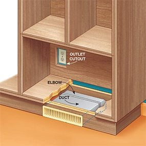 Dealing with Outlets and Vents