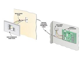 Install a Wi-Fi thermostat without rewiring