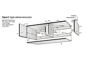 Figure C: Upper cabinet construction