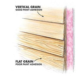 The only fix for peeling paint on boards with flat grain may be to replace them.