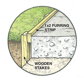 Detail showing how the furring strips that run along the outside edges of the driveway are anchored using stakes.