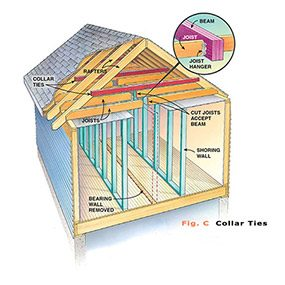 You may need to add collar ties if you install a load bearing beam in the attic joists.