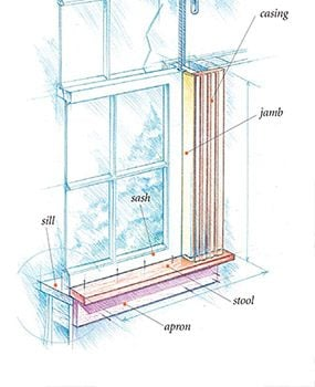 Cutaway diagram of a typical window with window stool.