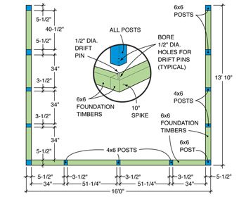 Figure A shows the foundation and post layout for a screened in patio.