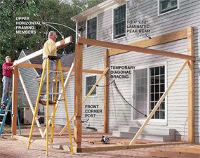 Charming How To Build A Screened In Patio