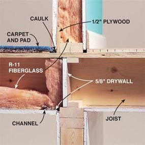 How To Soundproof A Room Family Handyman