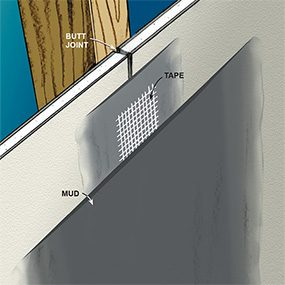 Cutaway diagram of a drywall butt joint.