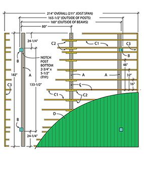 Figure C shows the foundation plan for the screen house.