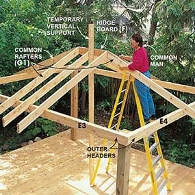 Following the screen house plan, erect the ridge board and common rafters.