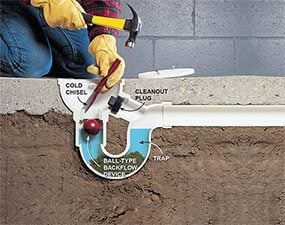Unclog a floor drain by first removing the backflow preventer.