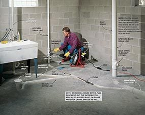 Learn how to unclog a drain line running under the floor.