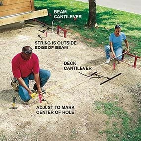 Make the deck beams parallel to the house.