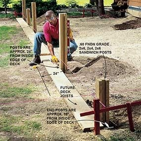 Using foundation-grade lumber for the posts will help your deck last as long as the house.