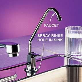 A countertop or under-sink filter may be the best water filter if your water just tastes or smells bad.