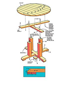 Figure A shows how to build the pedestal picnic table.