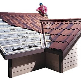 Cutaway image of metal roofing installed over asphalt shingles.