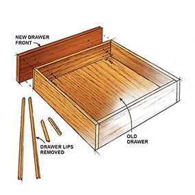 Figure C Shows How To Deal With A Flat Panel Drawer Front When You Refinish  The ...