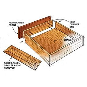 Figure D shows how to deal with a raised panel drawer front when you refinish the kitchen cabinets.
