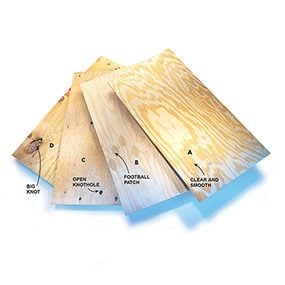 Different grades of plywood with characteristics noted.