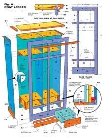 Figure A: Coat Locker