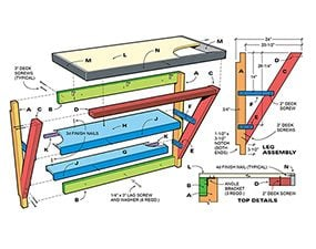 Figure A shows how the wood work bench goes together.