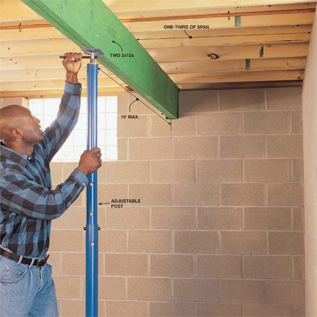 <b>More difficult; great improvement</b></br> A wall or beam cuts defection by 90 to 98 percent, depending on where it's placed. It makes the floor very stiff, but it creates obstacles in your basement. It costs $3 to $5 per joist.