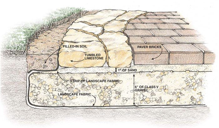 Patio cross-section