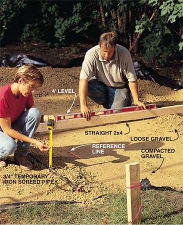 <b>Photo 6: Set straight iron leveling pipes</b></br> Set a 3/4-in. iron pipe on a 1-1/2 in. thick mound of gravel placed directly under the string. With a tape measure, align its height with the string. With a level, align two other pipes parallel to the first, about 8 ft. to each side.