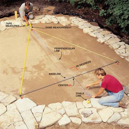 "<b>Photo 11: Snap a base line and 2 perpendicular lines</b></br> Snap a baseline onto the sand. You'll use it to align the rows of brick across the patio. Mark the rough center (A) and snap a line at right angles using this method: Measure out an equal distance from the center and make two more marks (B and C). Cross two tapes at the same measurement (length BD = CD). Snap a chalk line from point ""D"" through point ""A."" Then snap a second line half the width of a brick from the first."