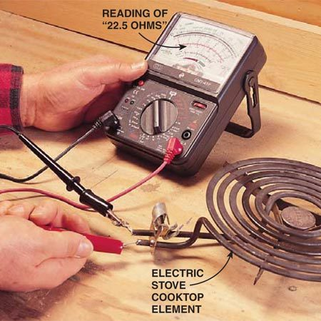 "<b>Photo 5: Test electric stovetops</b></br> <p>Investigate a possibly faulty electric cooktop heat element. <br/> Function setting: Ohms (resistance). <br/> Scale setting: ""X-1."" <br/> Test probes: Attach alligator clips to each lead on the heating element and turn on the VOM. <br/> Good reading: This low reading (22.5 ohms) indicates a good electric range element. Check the manufacturer's specification for the ""good"" reading on your stove's element. <br/> Bad reading: An ""infinity"" reading or one exceeding 120 ohms.</p>"