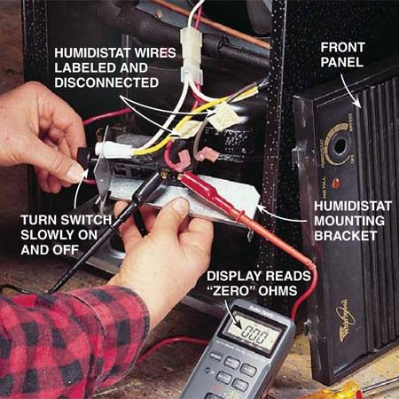 "<b>Photo 6: Troubleshoot large appliances</b></br> <p>Determine why a dehumidifier won't run by first testing the humidistat switch for continuity. UNPLUG the appliance, remove the front panel and disconnect the mounting bracket that holds the switch. Label and disconnect the two switch wires, set the VOM, and slowly twist the switch several times from on to off. <br/> Function setting: Ohms (continuity). <br/> Scale setting: Auto-ranging. <br/> Test probes: Attach the alligator clips to the switch's flat prongs and turn on the VOM. <br/> Good reading: If the humidistat is functioning, each time the switch ""clicks,"" the reading should change from ""0.L."" for ""infinity"" (if switch is off) to ""0.00"" for ""zero"" (if switch is on).</p>"