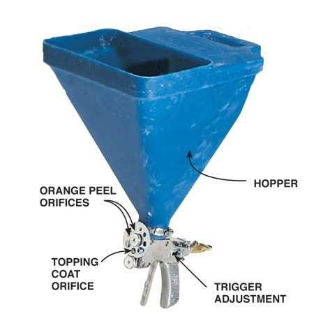 <b>Close-up: sprayer and hopper</b><br/>The crucial components of a spray gun.