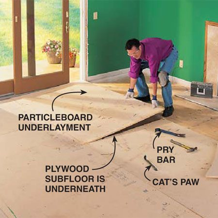 How To Lay Hardwood Floor With A Contrasting Border The