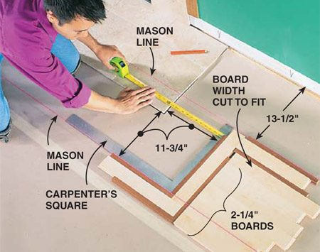 <b>Photo 6: Mark the border edge</b></br> Stretch mason lines about 1 in. above the underlayment to mark the outside edge of the first border. Tie the lines to nails positioned outside the border. To get exact spacing for the border corners, lay them out using mock-ups of short pieces of real material. Keep the borders a consistent distance from inside and outside corners. (Sometimes you'll have to compromise.) Draw pencil lines on the paper as needed to show precise positions and keep everything perfectly square.
