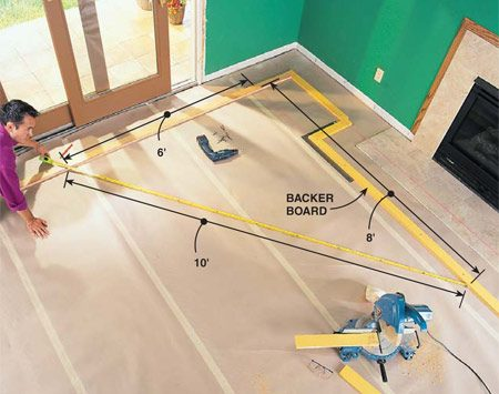 <b>Photo 7: Screw backer boards along the border</b></br> Screw a 1x4 backer board to the floor with 2-1/2 in. drywall screws spaced every 12 in. on the outside of the first border, sighting down the tops of the strings to keep board edges perfectly straight. Space the two side 1x4 backers the correct distance from the walls and check squareness using the 6-8-10 technique before screwing them to the floor.