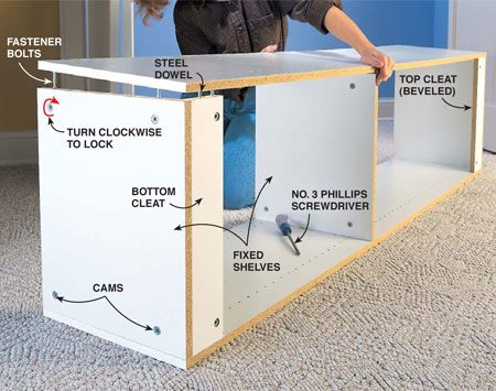 <b>Photo 4: Assemble the cabinet</b></br> Assemble the cabinet by aligning the holes in the fixed shelves and cleats with the fastener bolts. Lock them together by turning the cams clockwise. Then position the second side and lock it in. Face the cams where they'll be least visible when the cabinet is hung.