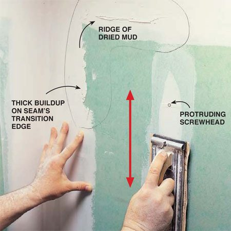 <b>Photo 4: Three common problems</b></br> Be aware of three common problems as you sand: Hide a protruding screw (or nail) by first setting  the fastener properly below the drywall's surface and then applying two coats  of easy-sand mud. Knock off a ridge of dried joint compound on a seam with a small taping blade and smooth  the surface with one thin coat of easy-sand mud. If you have a thick buildup on a transition edge, avoid  heavy sanding because you'll likely scuff the adjacent bare drywall. Instead,  use a 6-in. blade to feather another layer of easy-sand compound around the  inside corner where these two seams meet.