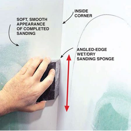 <b>Photo 6: Using a sanding sponge</b></br> Firmly grip an angled sanding sponge, apply steady pressure and move it up and down inside corners for a straight, well-defined edge. Then move the sponge in either a push-pull or circular motion to feather the transition edge of the finished corner seam.