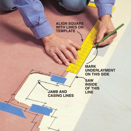 <b>Photo 7: Tape the paper template to the underlayment</b><br/>Arrange the 1/4-in. underlayment on the floor in the approximate shape of the bathroom floor and tape the sheets together with duct tape. Then tape the paper template to the underlayment.