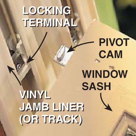 <b>Close-up of Photo 1</b></br> The little metal cam on the bottom corner of your sash will brake the locking terminal that's under tension inside the track