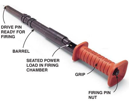 <b>Detail of a hammer-activated stud gun</b></br> Stud guns resemble firearms, and they have much in common. Treat both with respect and NEVER use PAT powder loads in firearms (and vice versa).