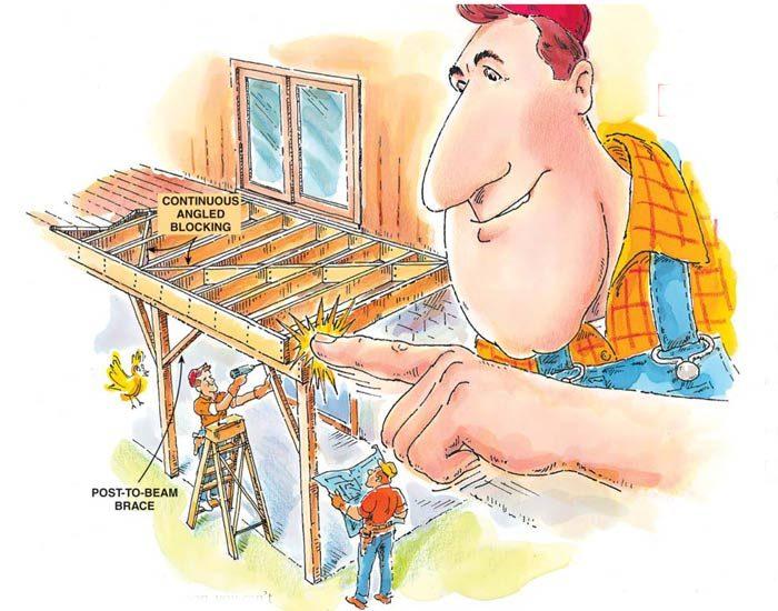 Figure F: deck bracing