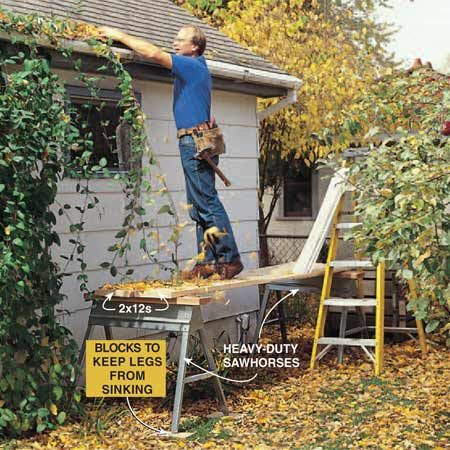 <b>Use sturdy sawhorses</b><br/>Using sturdy sawhorses and 2x12s is safer and more productive than reaching from ladders.