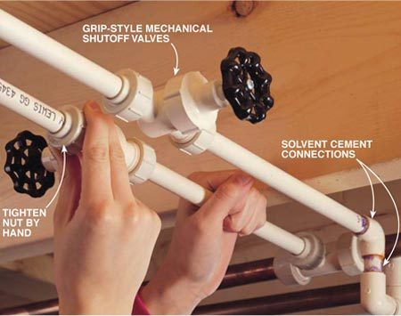 <b>Photo 4: Use compression or cement type shutoff valves</b><br/>Add shutoff valves using mechanical fittings as well. These grip-style fittings work equally well on copper pipe. Follow the identical procedure, including applying dishwashing liquid to the ends of the tubing. The tubing must be inserted all the way into the fitting.