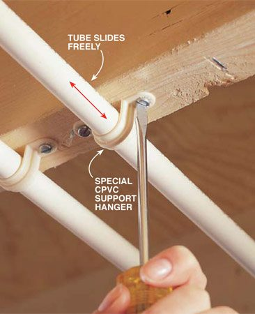 <b>Photo 7: Use special CPVC supports</b><br/>Support your CPVC lines every 32 to 36 in. with special CPVC supports. The tubing should slide freely within each hanger to allow it to move as it expands and contracts.