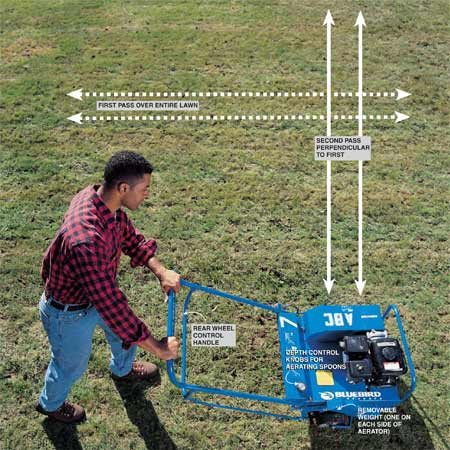 <b>Photo 1: Set the depth</b></br> Make two passes across the lawn perpendicular to each other with a power core aerator so that the aeration holes are spaced 2 to 3 in. apart. Set the spoon penetration by turning the depth control knob to the deepest setting. For operation on hills and uneven terrain, load or remove one or both onboard weights to increase stability.