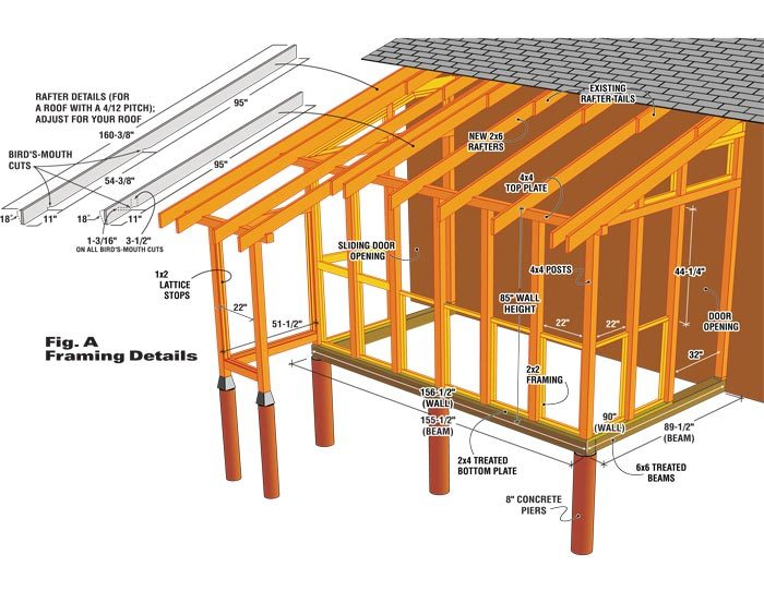 How to build a garden shed addition the family handyman for How to frame a house step by step